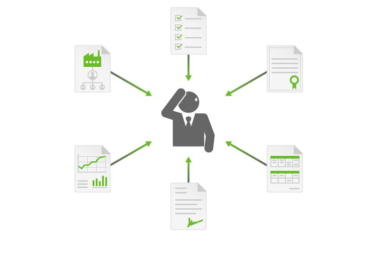 EcoVadis将CSR监测整合到协作式平台中: